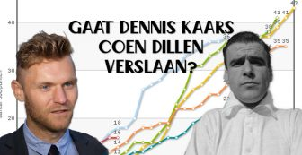 kaars-vs-dillen
