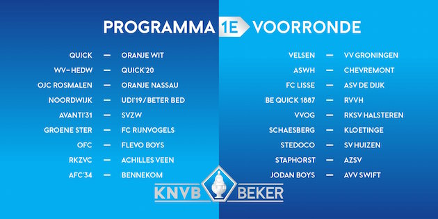 Eerste voorronde KNVB Beker